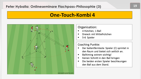 Fussball DVD -  One-Touch-Kombi 5